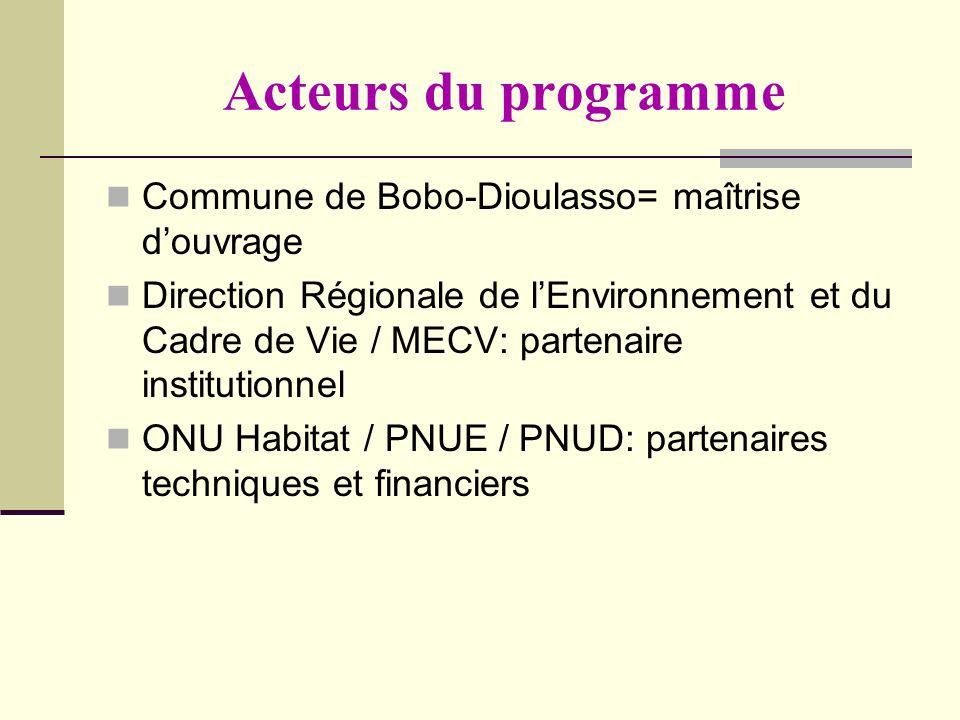 Acteurs du programme Commune de Bobo-Dioulasso= maîtrise douvrage Direction Régionale de lEnvironnement et du Cadre de Vie / MECV: partenaire institut