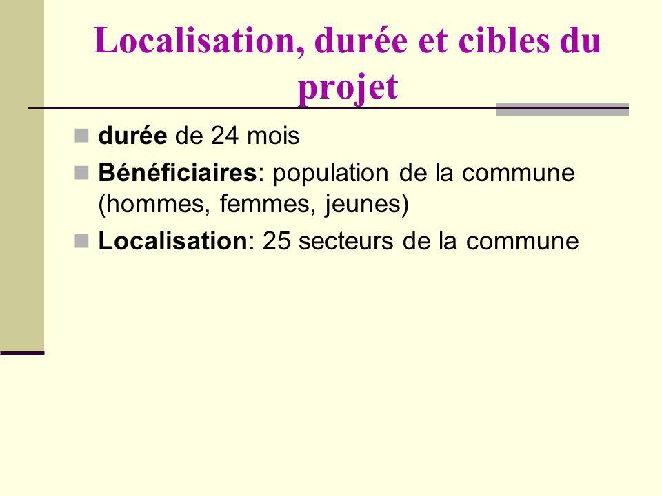 Localisation, durée et cibles du projet durée de 24 mois Bénéficiaires: population de la commune (hommes, femmes, jeunes) Localisation: 25 secteurs de