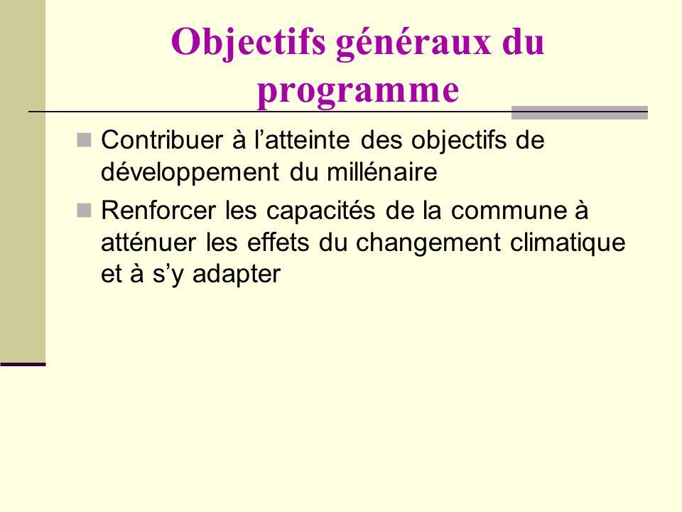 Objectifs généraux du programme Contribuer à latteinte des objectifs de développement du millénaire Renforcer les capacités de la commune à atténuer l