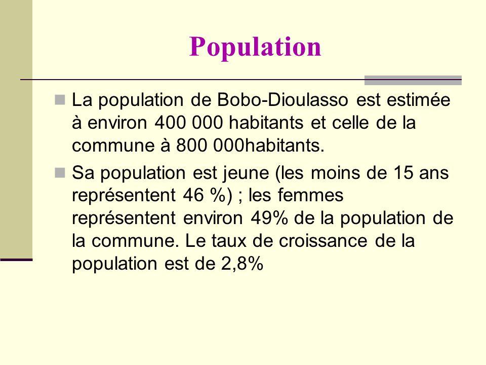 Population La population de Bobo-Dioulasso est estimée à environ 400 000 habitants et celle de la commune à 800 000habitants. Sa population est jeune
