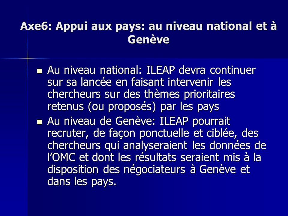 Axe6: Appui aux pays: au niveau national et à Genève Au niveau national: ILEAP devra continuer sur sa lancée en faisant intervenir les chercheurs sur des thèmes prioritaires retenus (ou proposés) par les pays Au niveau national: ILEAP devra continuer sur sa lancée en faisant intervenir les chercheurs sur des thèmes prioritaires retenus (ou proposés) par les pays Au niveau de Genève: ILEAP pourrait recruter, de façon ponctuelle et ciblée, des chercheurs qui analyseraient les données de lOMC et dont les résultats seraient mis à la disposition des négociateurs à Genève et dans les pays.