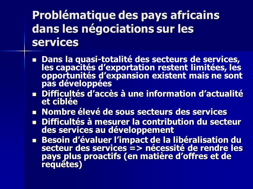 Problématique des pays africains dans les négociations sur les services Dans la quasi-totalité des secteurs de services, les capacités dexportation restent limitées, les opportunités dexpansion existent mais ne sont pas développées Difficultés daccès à une information dactualité et ciblée Difficultés daccès à une information dactualité et ciblée Nombre élevé de sous secteurs des services Nombre élevé de sous secteurs des services Difficultés à mesurer la contribution du secteur des services au développement Difficultés à mesurer la contribution du secteur des services au développement Besoin dévaluer limpact de la libéralisation du secteur des services => nécessité de rendre les pays plus proactifs (en matière doffres et de requêtes) Besoin dévaluer limpact de la libéralisation du secteur des services => nécessité de rendre les pays plus proactifs (en matière doffres et de requêtes)