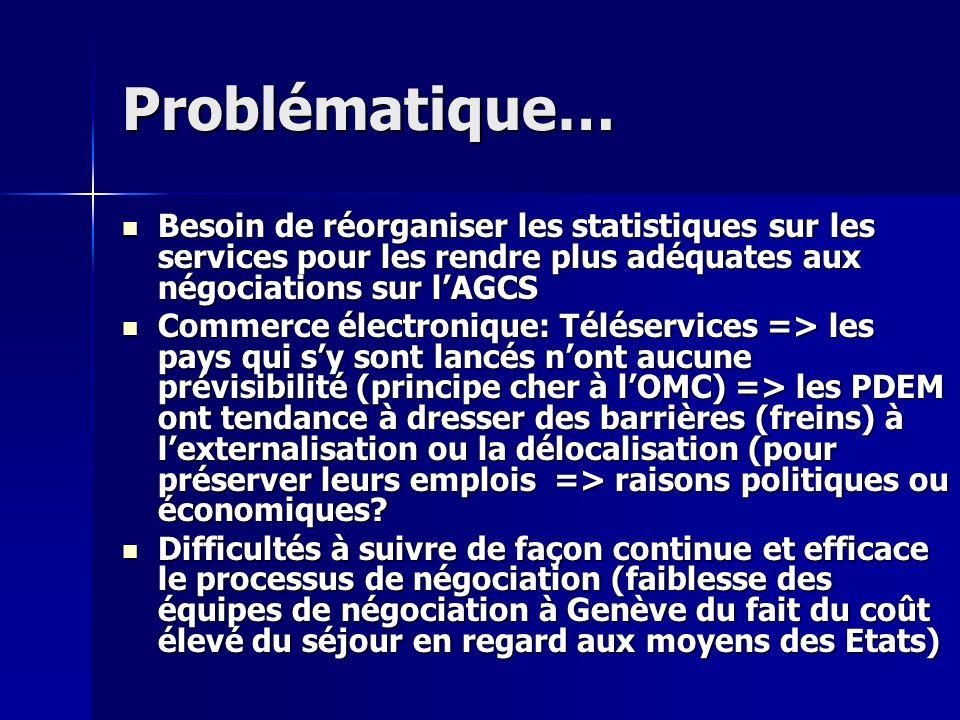 Problématique… Besoin de réorganiser les statistiques sur les services pour les rendre plus adéquates aux négociations sur lAGCS Besoin de réorganiser les statistiques sur les services pour les rendre plus adéquates aux négociations sur lAGCS Commerce électronique: Téléservices => les pays qui sy sont lancés nont aucune prévisibilité (principe cher à lOMC) => les PDEM ont tendance à dresser des barrières (freins) à lexternalisation ou la délocalisation (pour préserver leurs emplois => raisons politiques ou économiques.