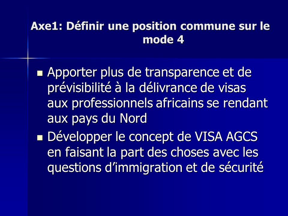 Axe1: Définir une position commune sur le mode 4 Apporter plus de transparence et de prévisibilité à la délivrance de visas aux professionnels africains se rendant aux pays du Nord Apporter plus de transparence et de prévisibilité à la délivrance de visas aux professionnels africains se rendant aux pays du Nord Développer le concept de VISA AGCS en faisant la part des choses avec les questions dimmigration et de sécurité Développer le concept de VISA AGCS en faisant la part des choses avec les questions dimmigration et de sécurité