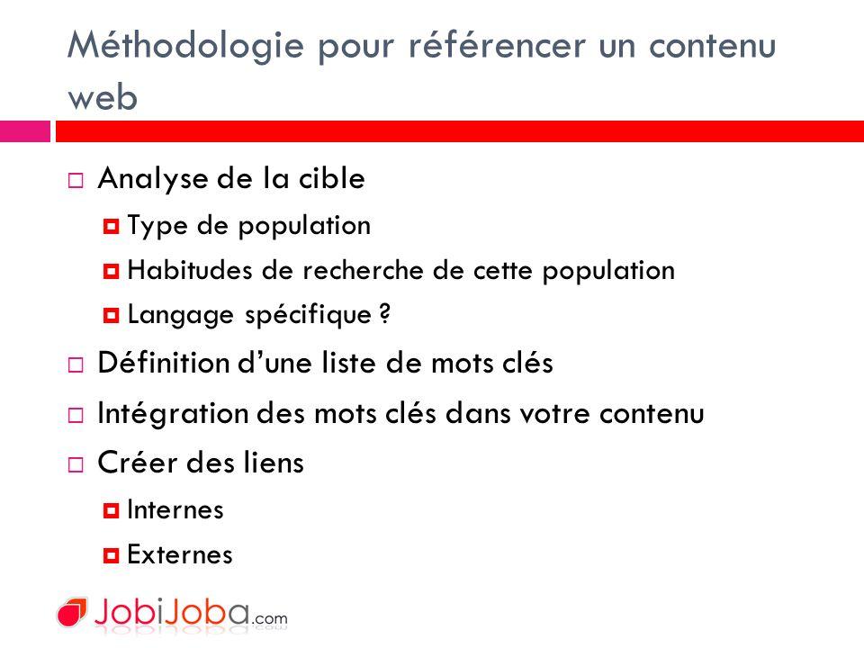 Méthodologie pour référencer un contenu web Analyse de la cible Type de population Habitudes de recherche de cette population Langage spécifique .