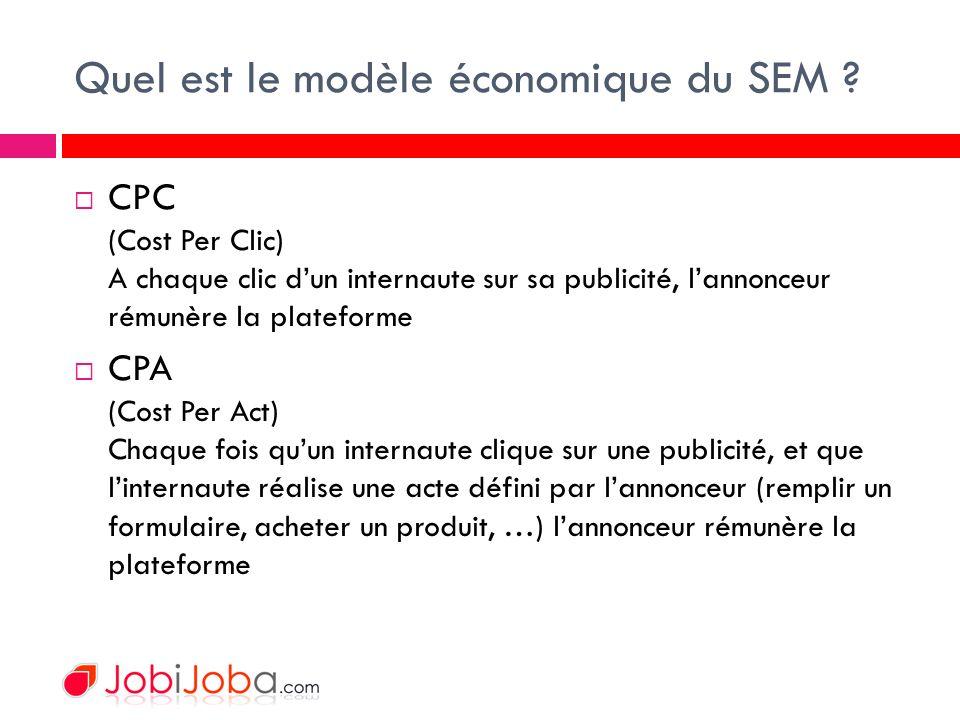 Quel est le modèle économique du SEM .