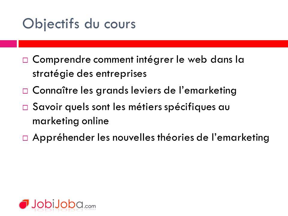 Objectifs du cours Comprendre comment intégrer le web dans la stratégie des entreprises Connaître les grands leviers de lemarketing Savoir quels sont les métiers spécifiques au marketing online Appréhender les nouvelles théories de lemarketing