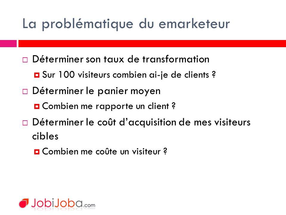 La problématique du emarketeur Déterminer son taux de transformation Sur 100 visiteurs combien ai-je de clients .