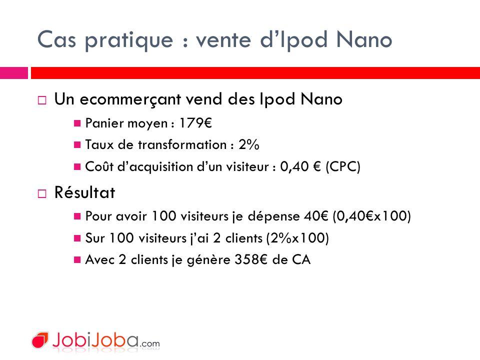 Cas pratique : vente dIpod Nano Un ecommerçant vend des Ipod Nano Panier moyen : 179 Taux de transformation : 2% Coût dacquisition dun visiteur : 0,40 (CPC) Résultat Pour avoir 100 visiteurs je dépense 40 (0,40x100) Sur 100 visiteurs jai 2 clients (2%x100) Avec 2 clients je génère 358 de CA