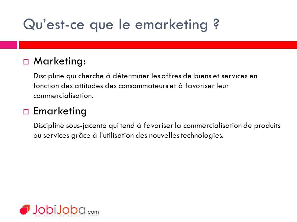 Plateforme de Search Marketing Google Adwords http://www.google.fr/adwords Yahoo Search Marketing http://searchmarketing.yahoo.com/fr_FR/ Microsoft AdCenter http://adcenter.microsoft.fr