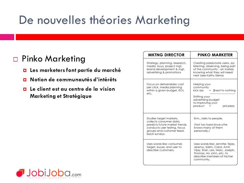 De nouvelles théories Marketing Pinko Marketing Les marketers font partie du marché Notion de communautés dintérêts Le client est au centre de la vision Marketing et Stratégique