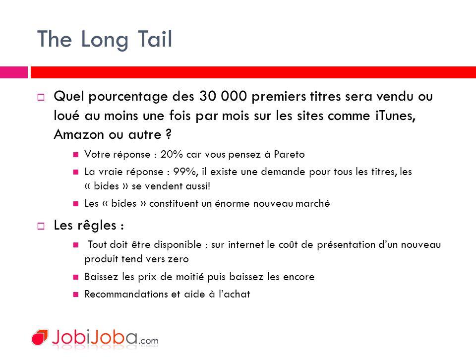 The Long Tail Quel pourcentage des 30 000 premiers titres sera vendu ou loué au moins une fois par mois sur les sites comme iTunes, Amazon ou autre .