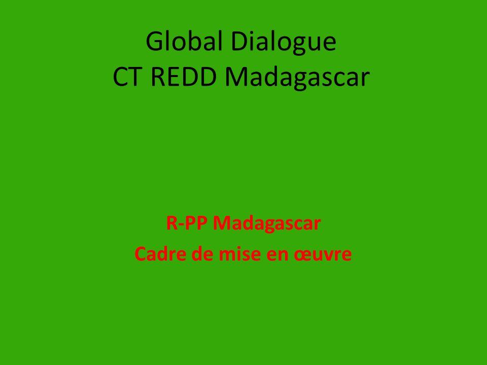 Global Dialogue CT REDD Madagascar R-PP Madagascar Cadre de mise en œuvre