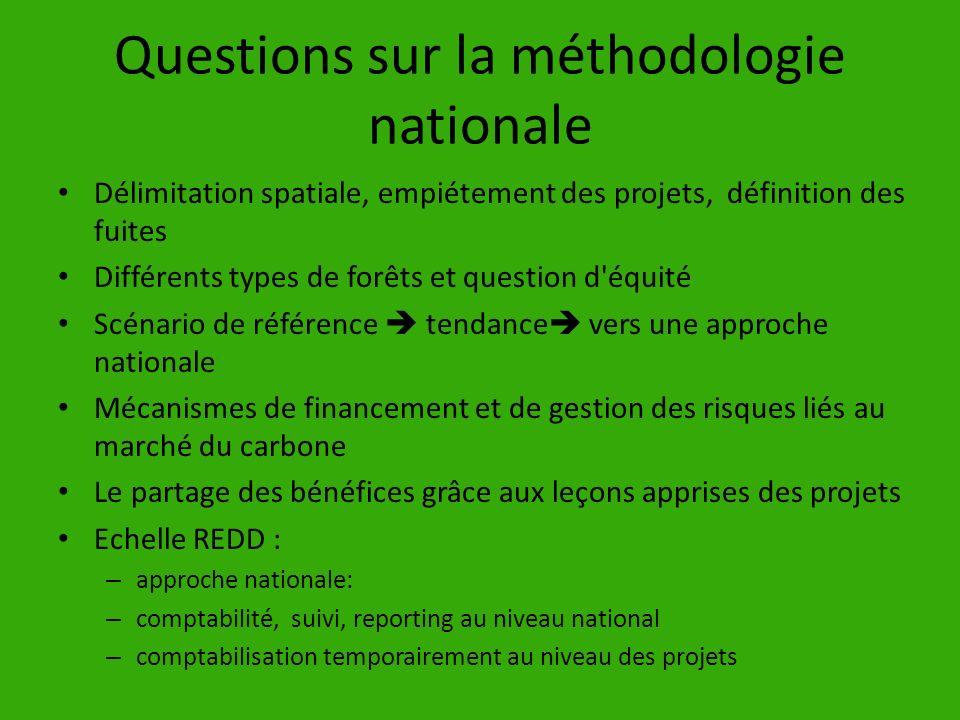 Questions sur la méthodologie nationale Délimitation spatiale, empiétement des projets, définition des fuites Différents types de forêts et question d