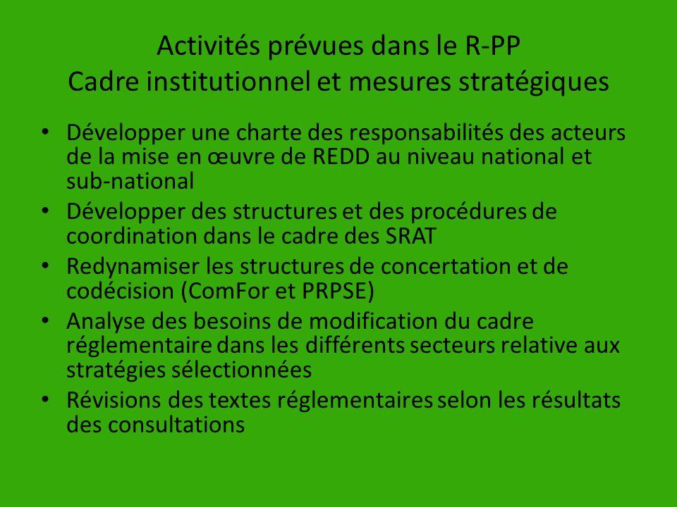 Activités prévues dans le R-PP Cadre institutionnel et mesures stratégiques Développer une charte des responsabilités des acteurs de la mise en œuvre