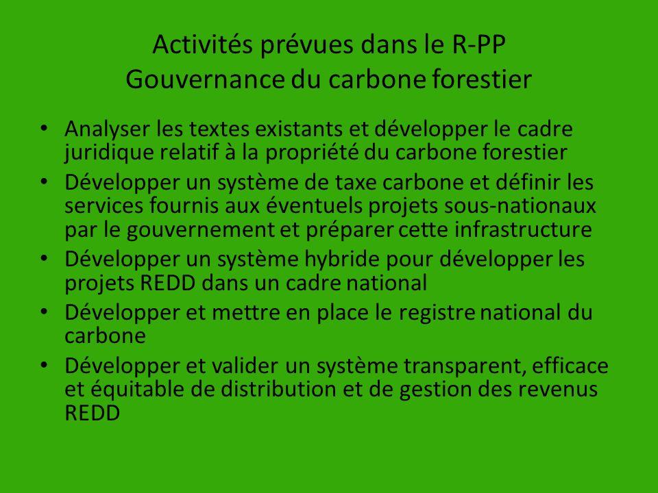 Activités prévues dans le R-PP Gouvernance du carbone forestier Analyser les textes existants et développer le cadre juridique relatif à la propriété