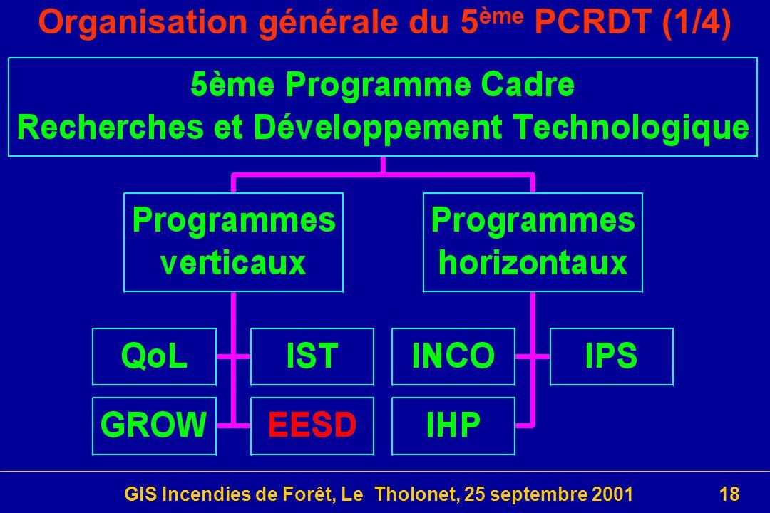 GIS Incendies de Forêt, Le Tholonet, 25 septembre 200118 Organisation générale du 5 ème PCRDT (1/4)