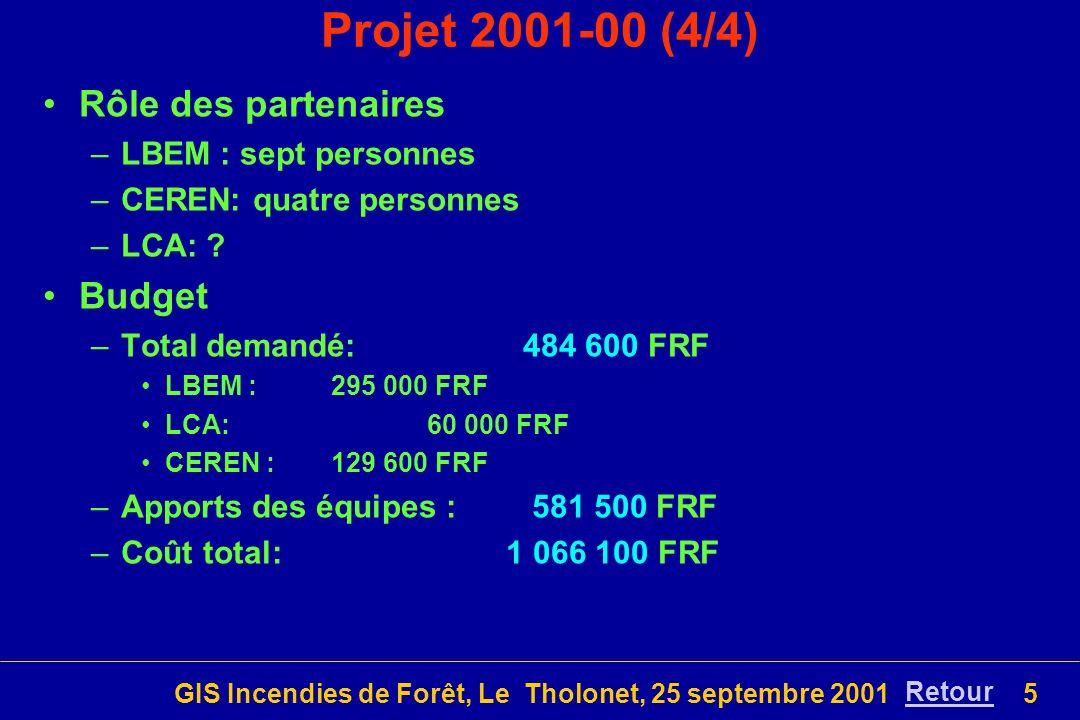 GIS Incendies de Forêt, Le Tholonet, 25 septembre 20015 Projet 2001-00 (4/4) Rôle des partenaires –LBEM : sept personnes –CEREN: quatre personnes –LCA: .
