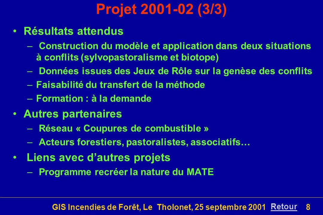GIS Incendies de Forêt, Le Tholonet, 25 septembre 200129 SPREAD: Forest Fire Spread Prevention and Mitigation Prévention et contrôle des feux de forêt