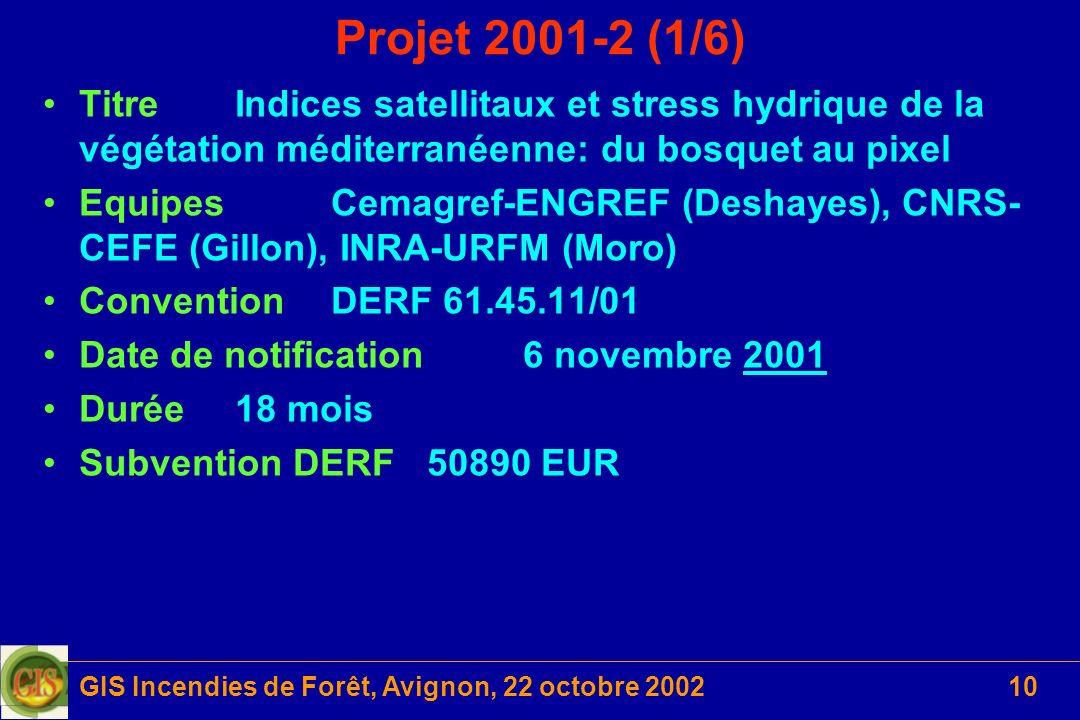 GIS Incendies de Forêt, Avignon, 22 octobre 200210 Projet 2001-2 (1/6) TitreIndices satellitaux et stress hydrique de la végétation méditerranéenne: d