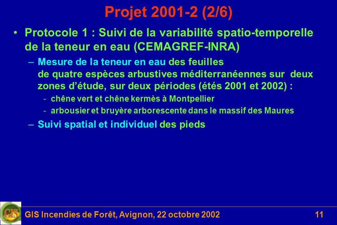 GIS Incendies de Forêt, Avignon, 22 octobre 200211 Projet 2001-2 (2/6) Protocole 1 : Suivi de la variabilité spatio-temporelle de la teneur en eau (CE