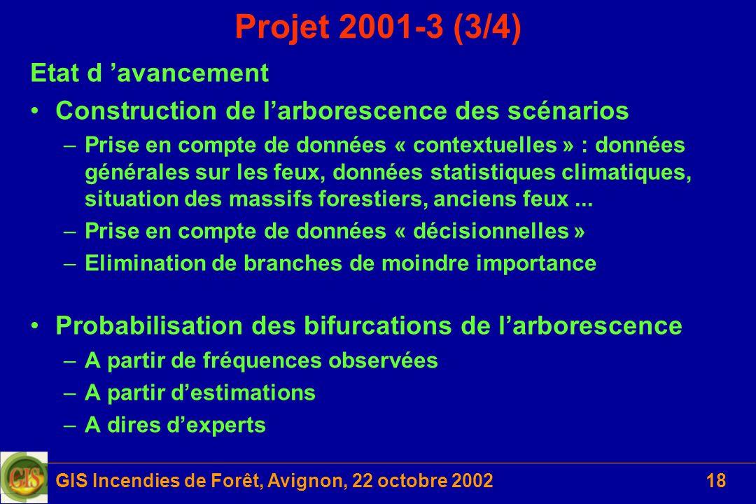 GIS Incendies de Forêt, Avignon, 22 octobre 200218 Projet 2001-3 (3/4) Etat d avancement Construction de larborescence des scénarios –Prise en compte