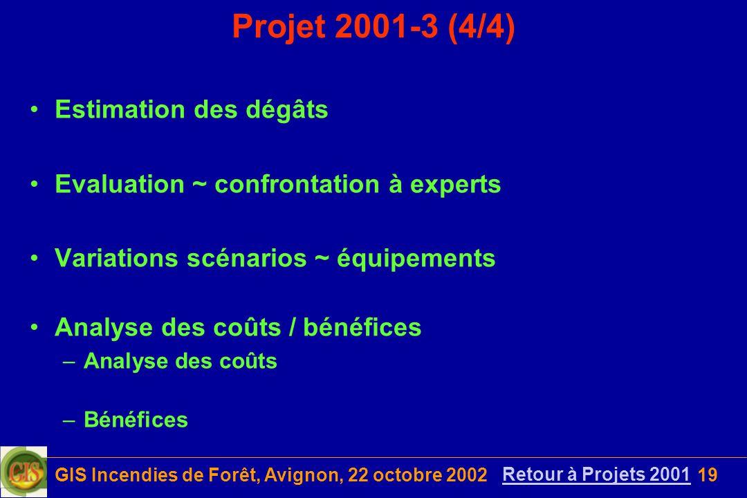 GIS Incendies de Forêt, Avignon, 22 octobre 200219 Projet 2001-3 (4/4) Estimation des dégâts Evaluation ~ confrontation à experts Variations scénarios