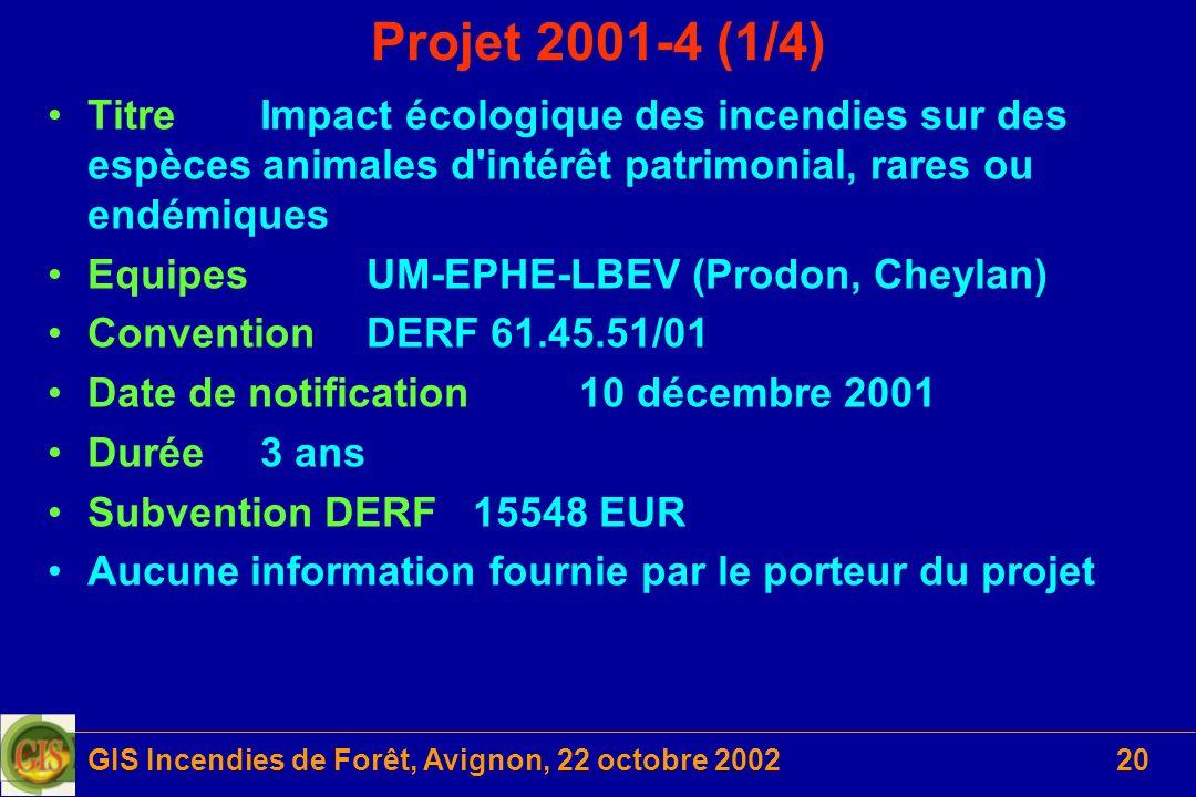 GIS Incendies de Forêt, Avignon, 22 octobre 200220 Projet 2001-4 (1/4) TitreImpact écologique des incendies sur des espèces animales d'intérêt patrimo