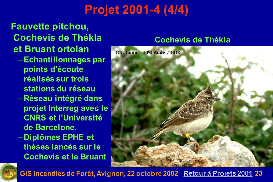 GIS Incendies de Forêt, Avignon, 22 octobre 200223 Projet 2001-4 (4/4) Fauvette pitchou, Cochevis de Thékla et Bruant ortolan –Echantillonnages par po
