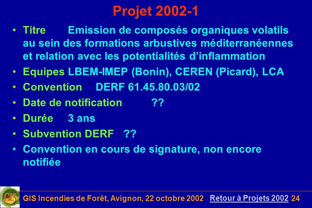 GIS Incendies de Forêt, Avignon, 22 octobre 200224 Projet 2002-1 TitreEmission de composés organiques volatils au sein des formations arbustives médit