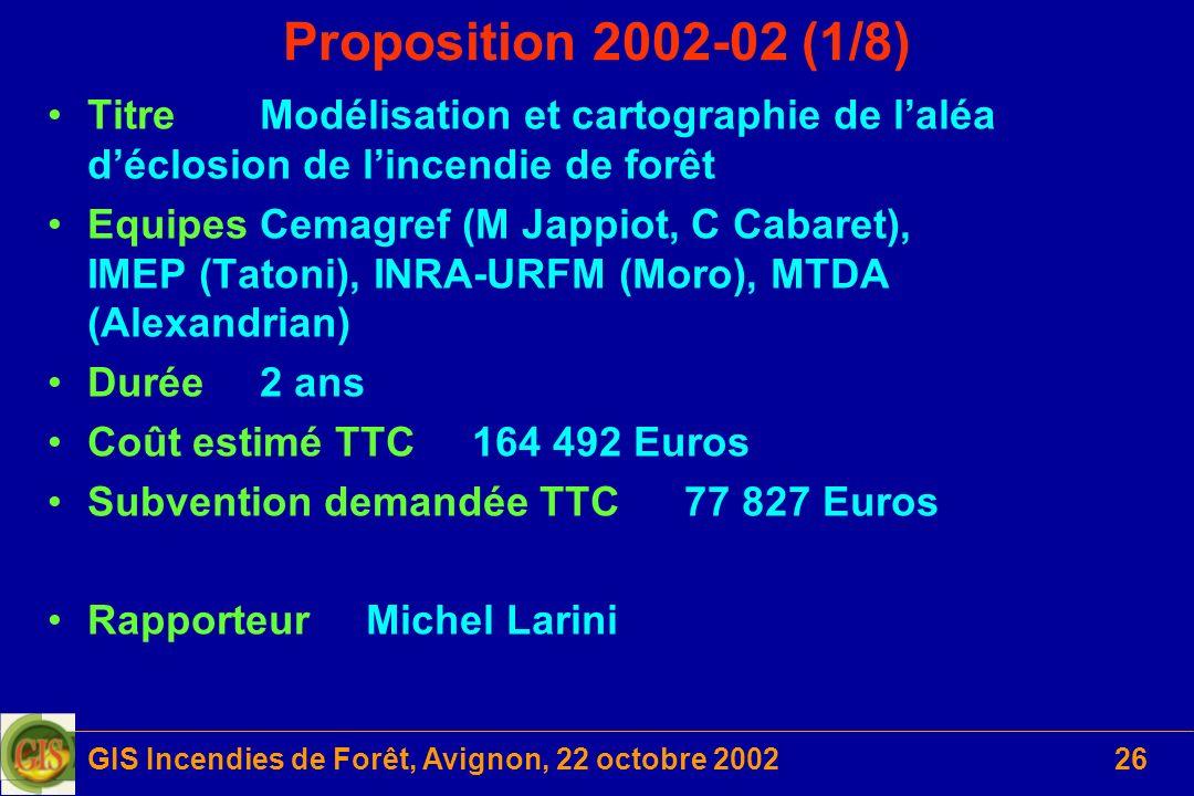 GIS Incendies de Forêt, Avignon, 22 octobre 200226 Proposition 2002-02 (1/8) TitreModélisation et cartographie de laléa déclosion de lincendie de forê