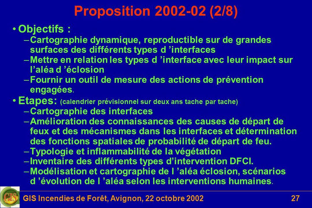 GIS Incendies de Forêt, Avignon, 22 octobre 200227 Proposition 2002-02 (2/8) Objectifs : –Cartographie dynamique, reproductible sur de grandes surface