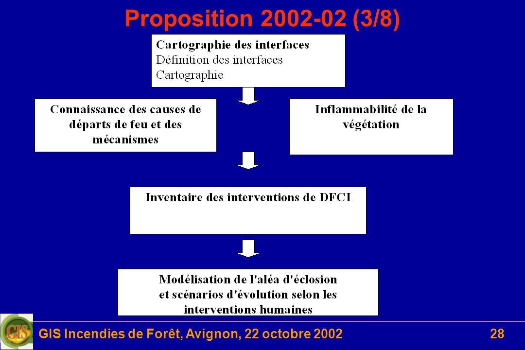 GIS Incendies de Forêt, Avignon, 22 octobre 200228 Proposition 2002-02 (3/8)