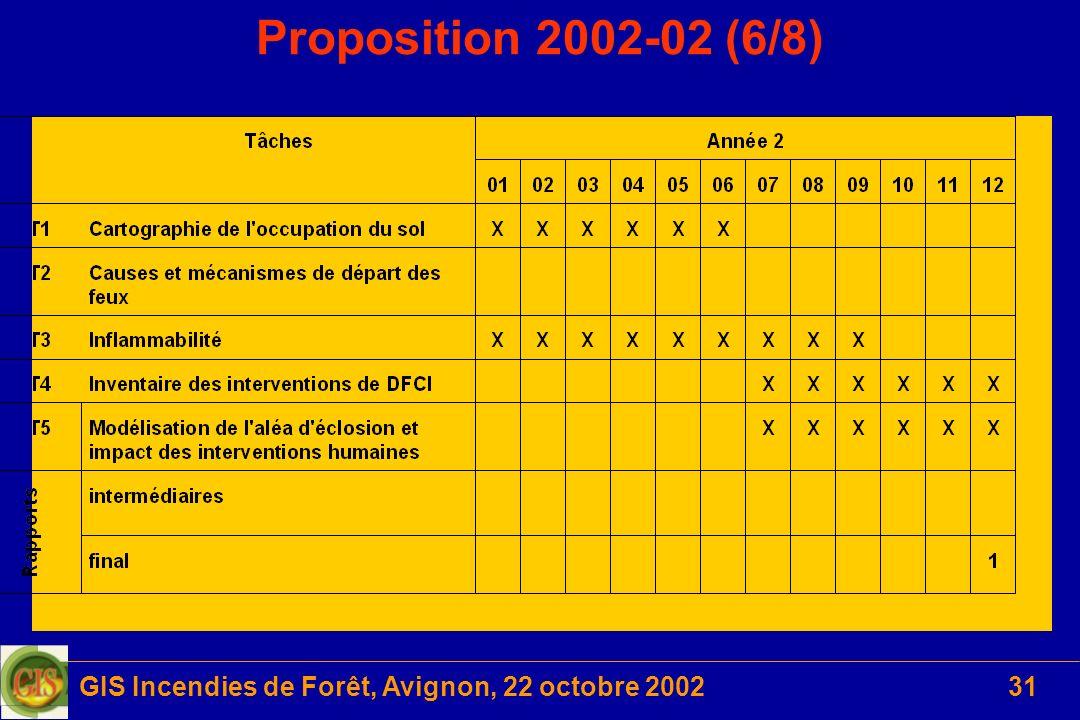 GIS Incendies de Forêt, Avignon, 22 octobre 200231 Proposition 2002-02 (6/8)