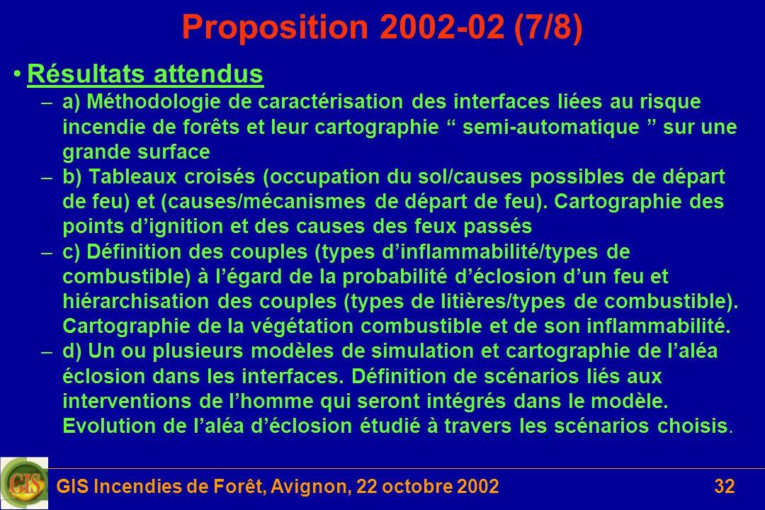 GIS Incendies de Forêt, Avignon, 22 octobre 200232 Proposition 2002-02 (7/8) Résultats attendus –a) Méthodologie de caractérisation des interfaces lié