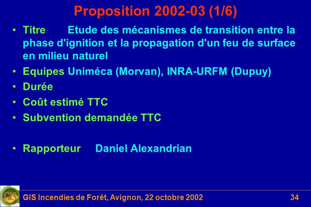 GIS Incendies de Forêt, Avignon, 22 octobre 200234 Proposition 2002-03 (1/6) TitreEtude des mécanismes de transition entre la phase d'ignition et la p