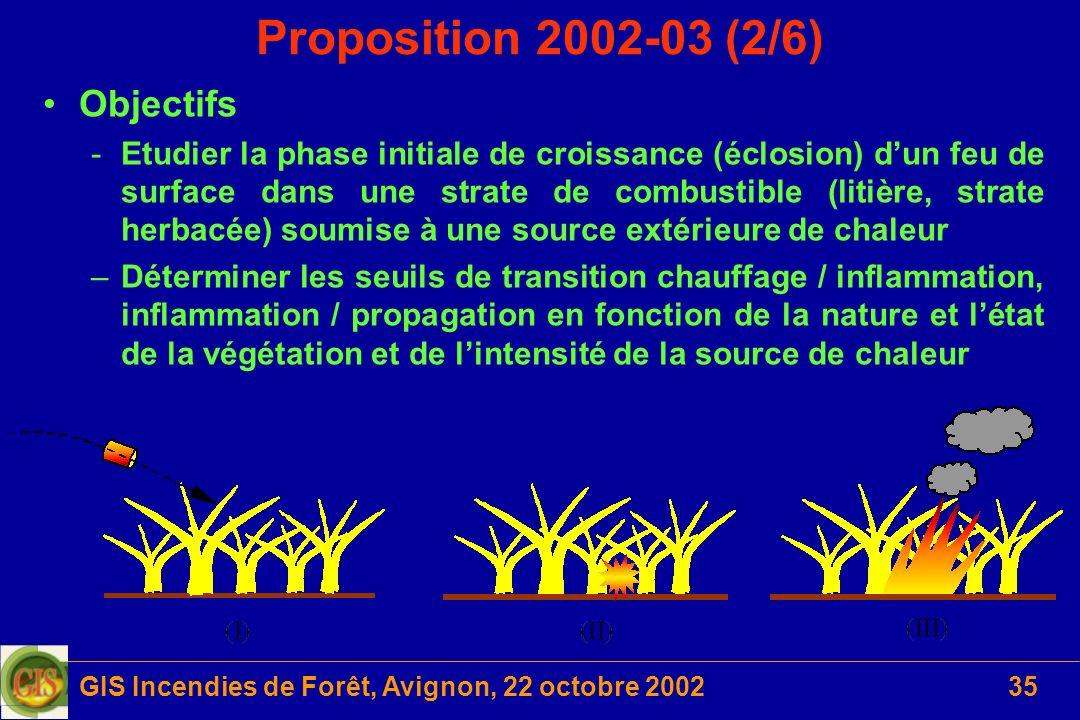 GIS Incendies de Forêt, Avignon, 22 octobre 200235 Proposition 2002-03 (2/6) Objectifs -Etudier la phase initiale de croissance (éclosion) dun feu de