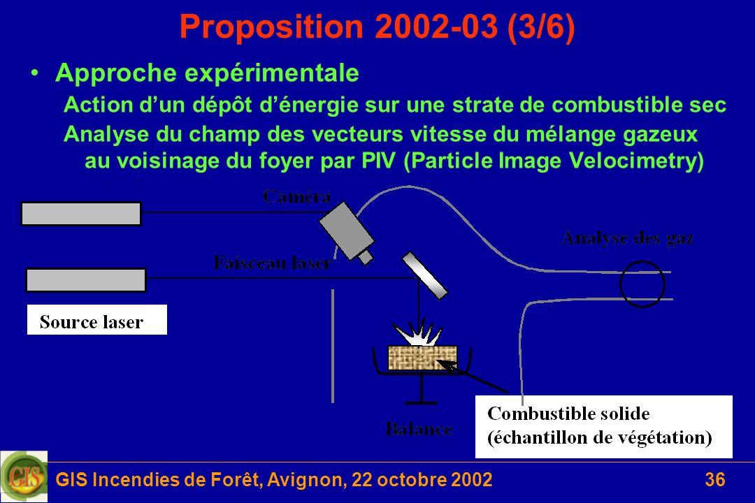 GIS Incendies de Forêt, Avignon, 22 octobre 200236 Proposition 2002-03 (3/6) Approche expérimentale Action dun dépôt dénergie sur une strate de combus