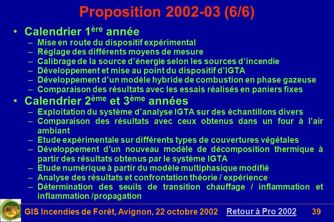 GIS Incendies de Forêt, Avignon, 22 octobre 200239 Proposition 2002-03 (6/6) Calendrier 1 ère année –Mise en route du dispositif expérimental –Réglage