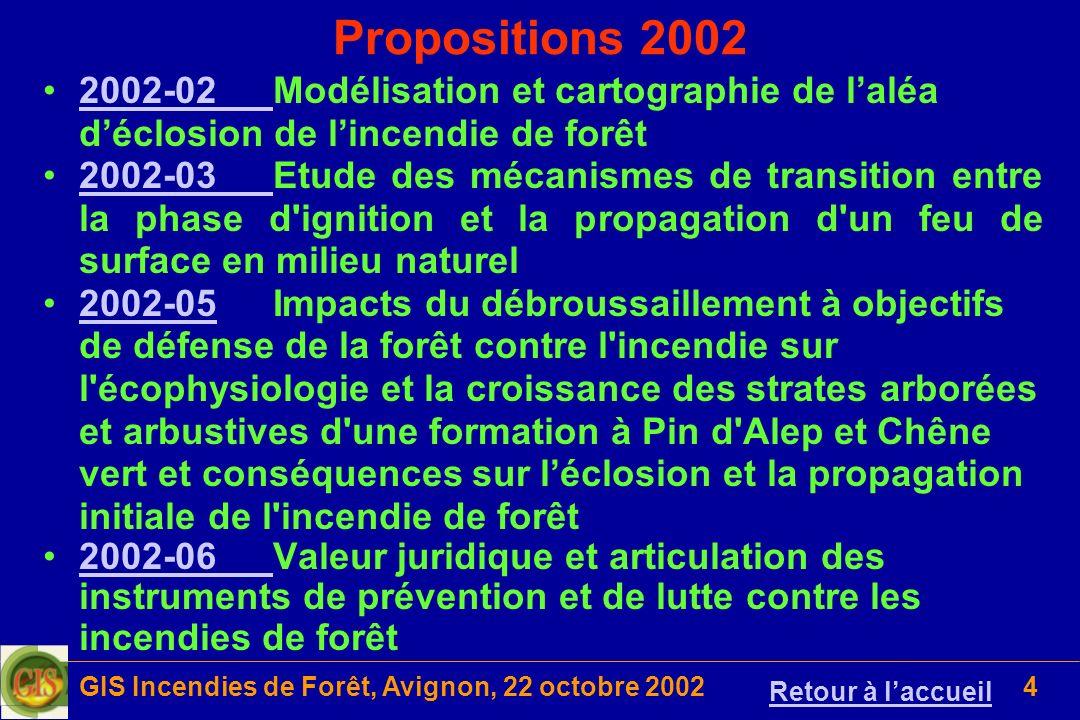 GIS Incendies de Forêt, Avignon, 22 octobre 200215 Projet 2001-2 (6/6) Réseau ONF et sites CEMAGREF et INRA Protocole 4 : Suivi par télédétection de la teneur en eau (CEMAGREF) –capteurs quotidiens 2001 AVHRR, VEGETATION et MODIS –traitements en cours MODIS 500m Retour à Projets 2001