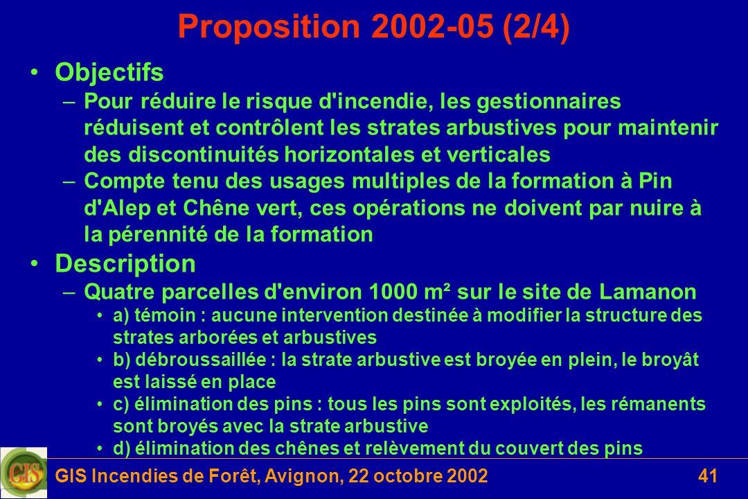GIS Incendies de Forêt, Avignon, 22 octobre 200241 Proposition 2002-05 (2/4) Objectifs –Pour réduire le risque d'incendie, les gestionnaires réduisent
