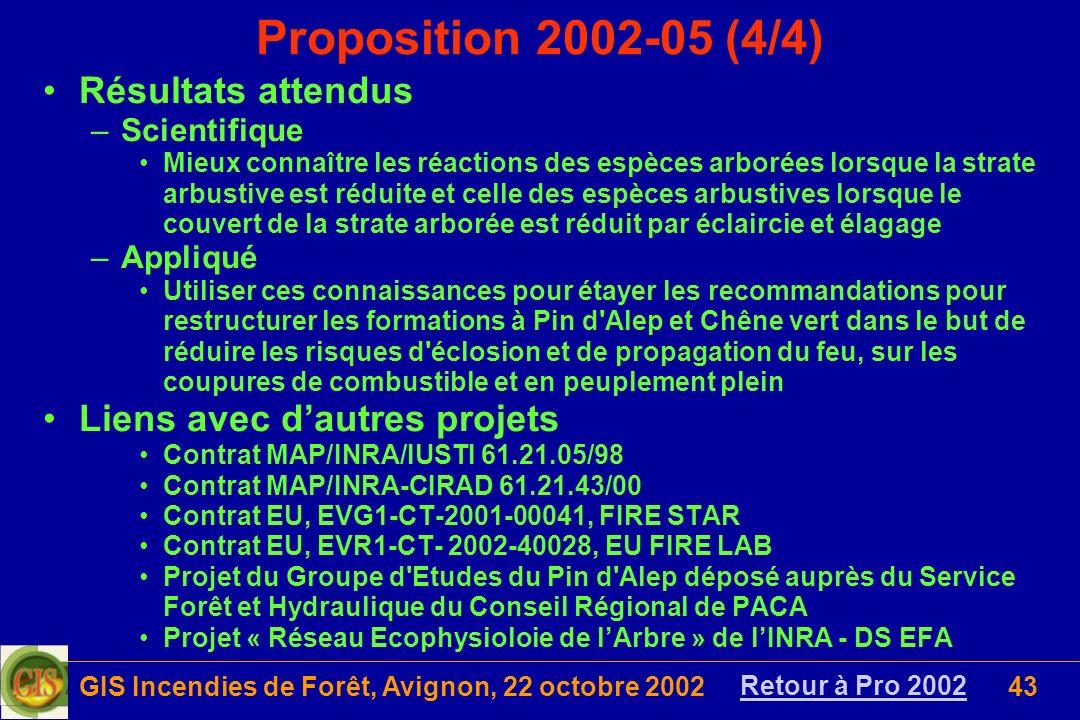 GIS Incendies de Forêt, Avignon, 22 octobre 200243 Proposition 2002-05 (4/4) Résultats attendus –Scientifique Mieux connaître les réactions des espèce