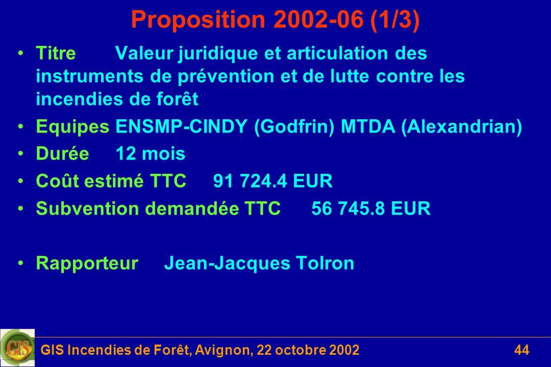 GIS Incendies de Forêt, Avignon, 22 octobre 200244 Proposition 2002-06 (1/3) TitreValeur juridique et articulation des instruments de prévention et de