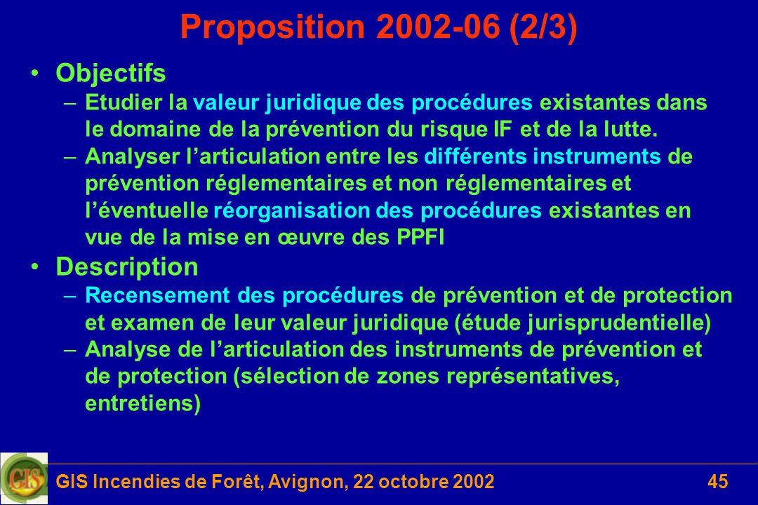 GIS Incendies de Forêt, Avignon, 22 octobre 200245 Proposition 2002-06 (2/3) Objectifs –Etudier la valeur juridique des procédures existantes dans le
