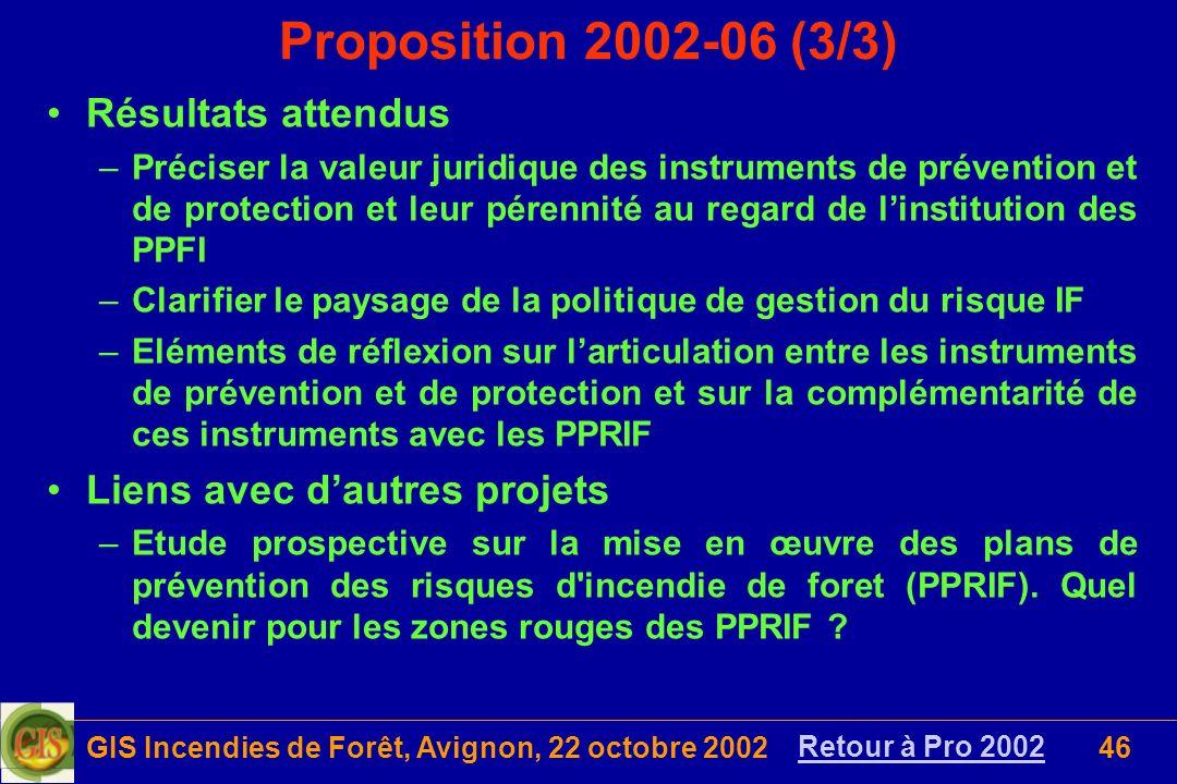 GIS Incendies de Forêt, Avignon, 22 octobre 200246 Proposition 2002-06 (3/3) Résultats attendus –Préciser la valeur juridique des instruments de préve