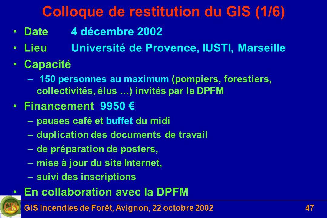 GIS Incendies de Forêt, Avignon, 22 octobre 200247 Colloque de restitution du GIS (1/6) Date4 décembre 2002 LieuUniversité de Provence, IUSTI, Marseil