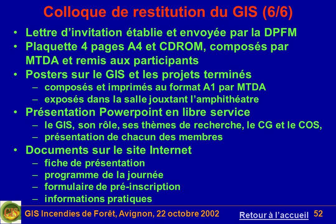 GIS Incendies de Forêt, Avignon, 22 octobre 200252 Colloque de restitution du GIS (6/6) Lettre dinvitation établie et envoyée par la DPFM Plaquette 4