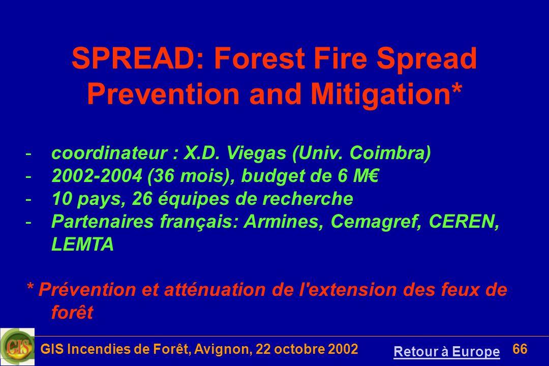 GIS Incendies de Forêt, Avignon, 22 octobre 200266 SPREAD: Forest Fire Spread Prevention and Mitigation* Retour à Europe -coordinateur : X.D. Viegas (