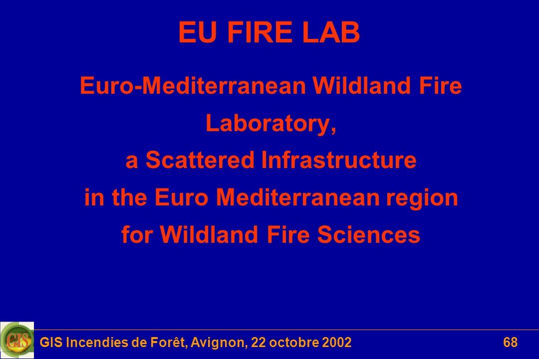 GIS Incendies de Forêt, Avignon, 22 octobre 200268 EU FIRE LAB Euro-Mediterranean Wildland Fire Laboratory, a Scattered Infrastructure in the Euro Med