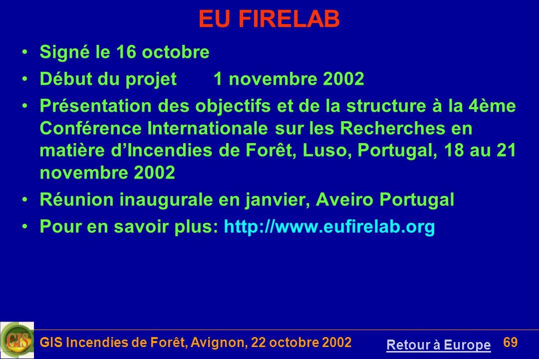 GIS Incendies de Forêt, Avignon, 22 octobre 200269 EU FIRELAB Signé le 16 octobre Début du projet1 novembre 2002 Présentation des objectifs et de la s